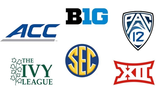 Conference Realignment(Part 4):What if college football had eight